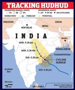 Cyclone Hudhud in Andhra and Odisha